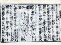 004 Shinkyu Chohoki Komoku (Slides)