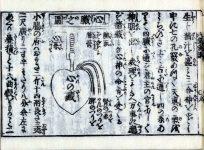 006 Shinkyu Chohoki Komoku (Slides)