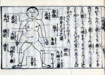 016 Shinkyu Chohoki Komoku (Slides)