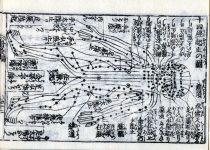 017 Shinkyu Chohoki Komoku (Slides)